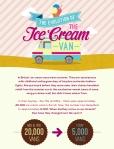 Evo of Ice Cream Van (Slice1)-2